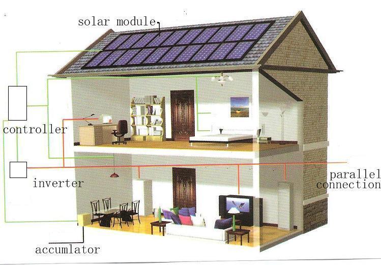 Berapa harga sel surya lengkap berikut komponen pendukungnya?