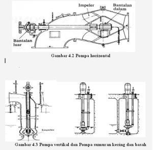 Klasifikasi Pompa3
