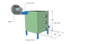 new desain tungku biomassa