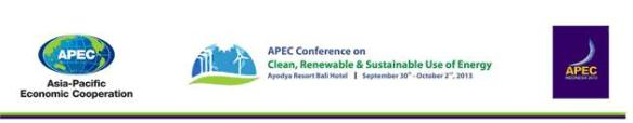 APEC CONFERENCE ON CLEAN, RENEWABLE AND SUSTAINABLE USE OF ENERGY