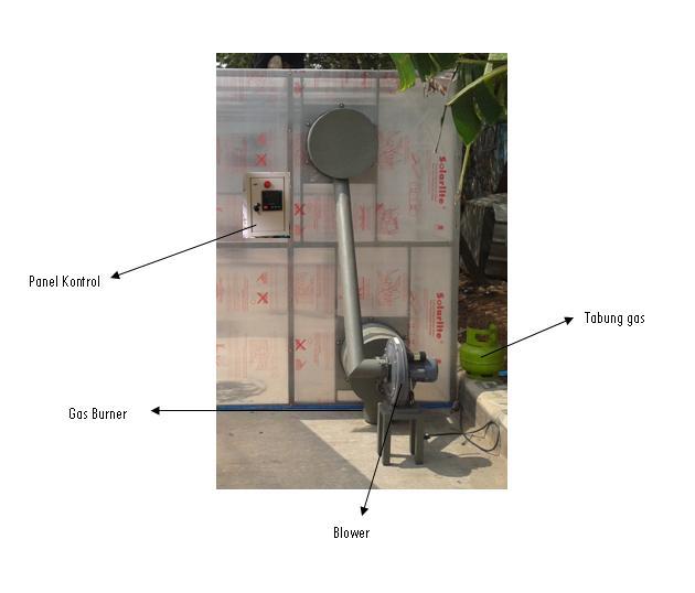 Tungku Gas Otomatis Untuk Oven Pengering